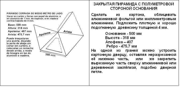 Пирамиды для здоровья своими руками 42